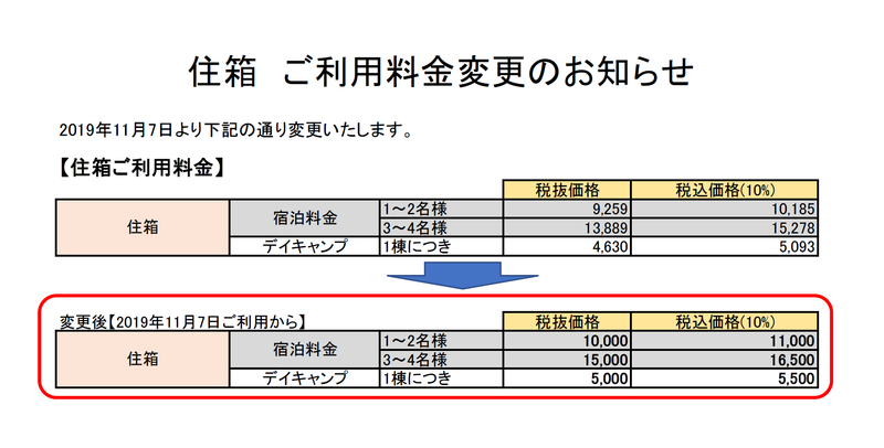 住箱料金変更のお知らせ.png